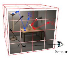 Next Event Estimation++: Visibility Mapping for Efficient Light Transport Simulation