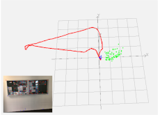 Porting A Visual Inertial SLAM Algorithm To Android Devices
