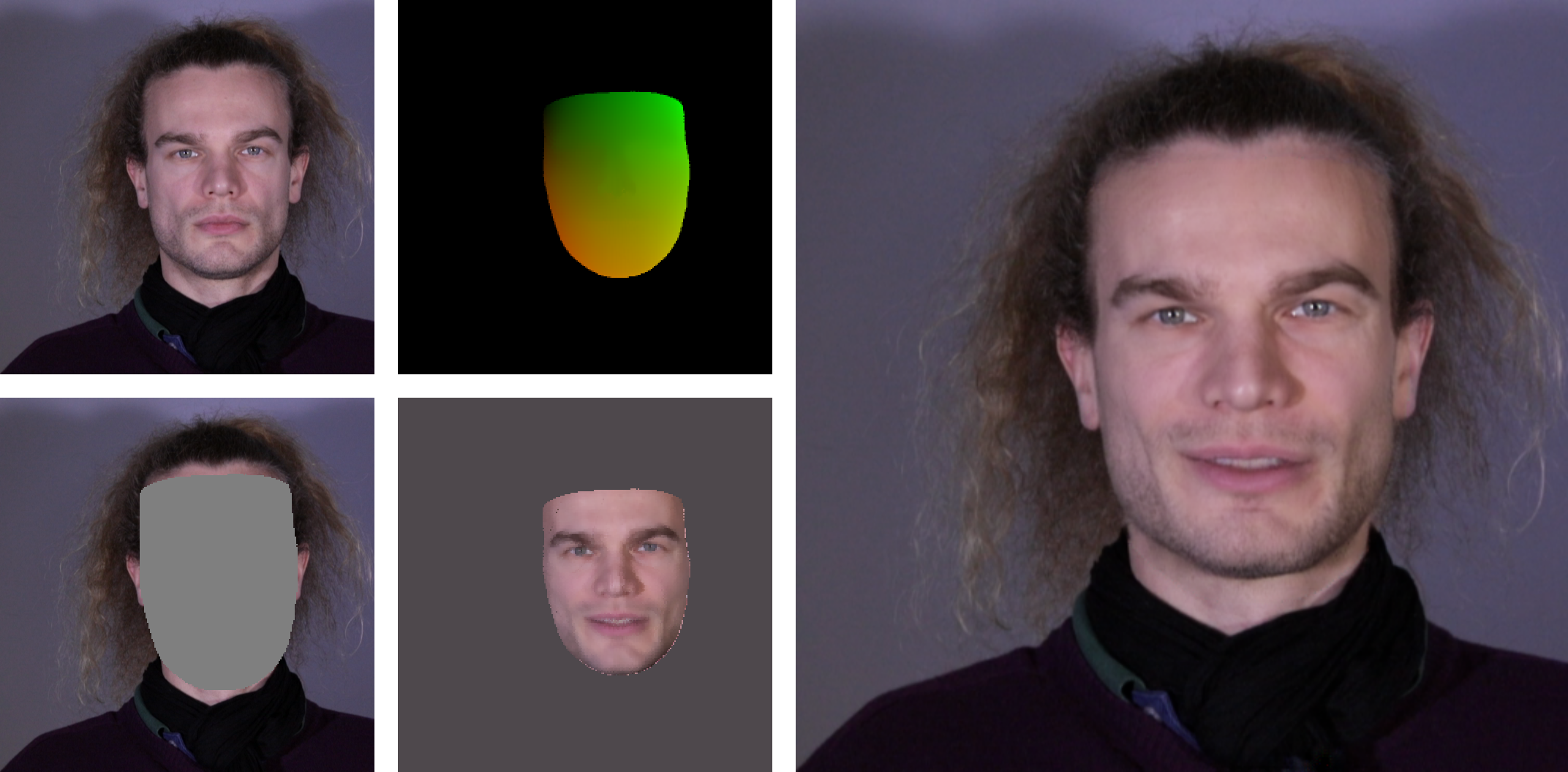 Automatic Face Re-Enactment in Real-World Portrait Videos to Manipulate Emotional Expression