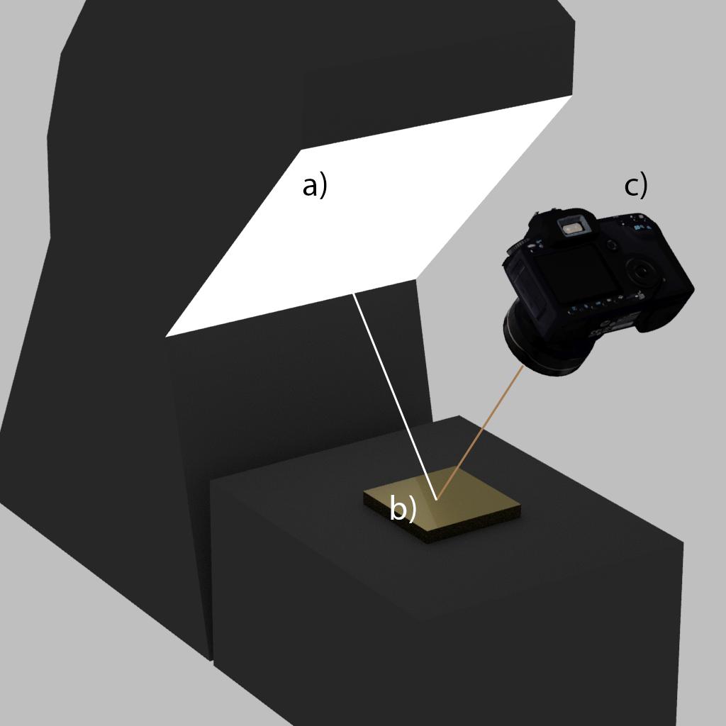 Optical Quality Control for Adaptive Polishing Processes