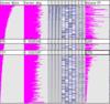 Visualisierung und Analyse multidimensionaler Datensätze
